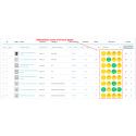 SmartKeyword SEO - Référencement Google 5* - Module Prestashop